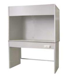 Вытяжные шкафы для нагревательного оборудования (муфельных печей и сушильных шкафов)
